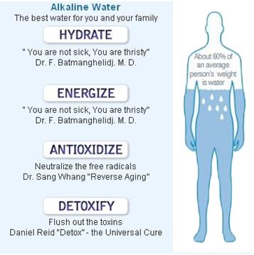 alkaline waterr